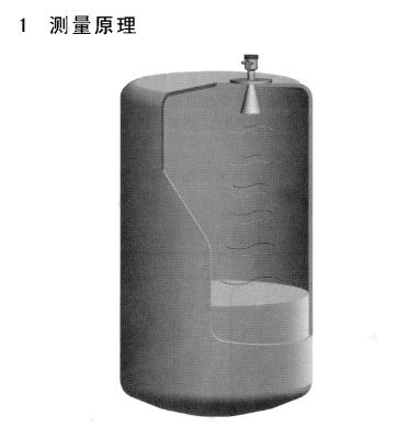 ULS54雷达液位计