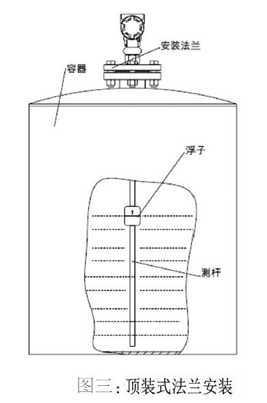 UMD磁致伸縮液位計頂裝法蘭安裝