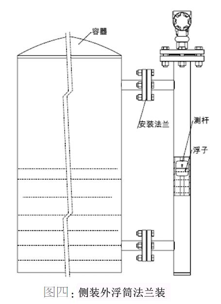 UMD磁致伸縮液位計側裝外浮筒法蘭安裝