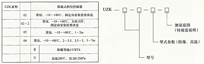 UZK阻旋式料位计采购参数
