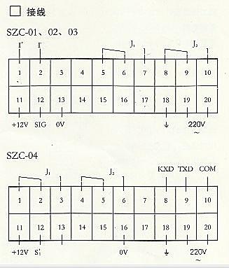 SZC-01
